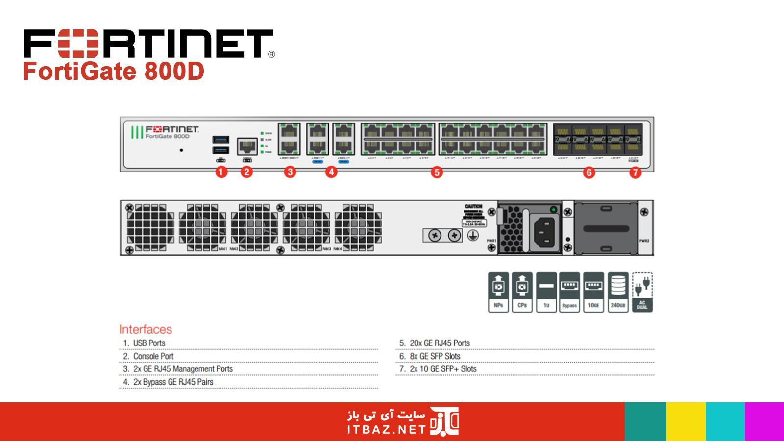 مشخصات پورت های فایروال fortigate 800D