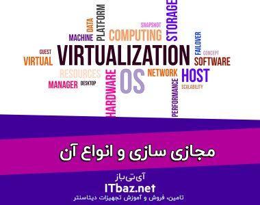 مجازی سازی، انواع مجازی سازی سرور، انواع مجازی سازی شبکه