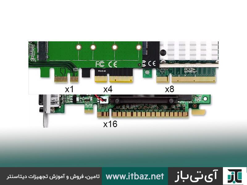 اسلات PCI Express ، شکاف PCI ، استاندارد PCI ، پورت PCI