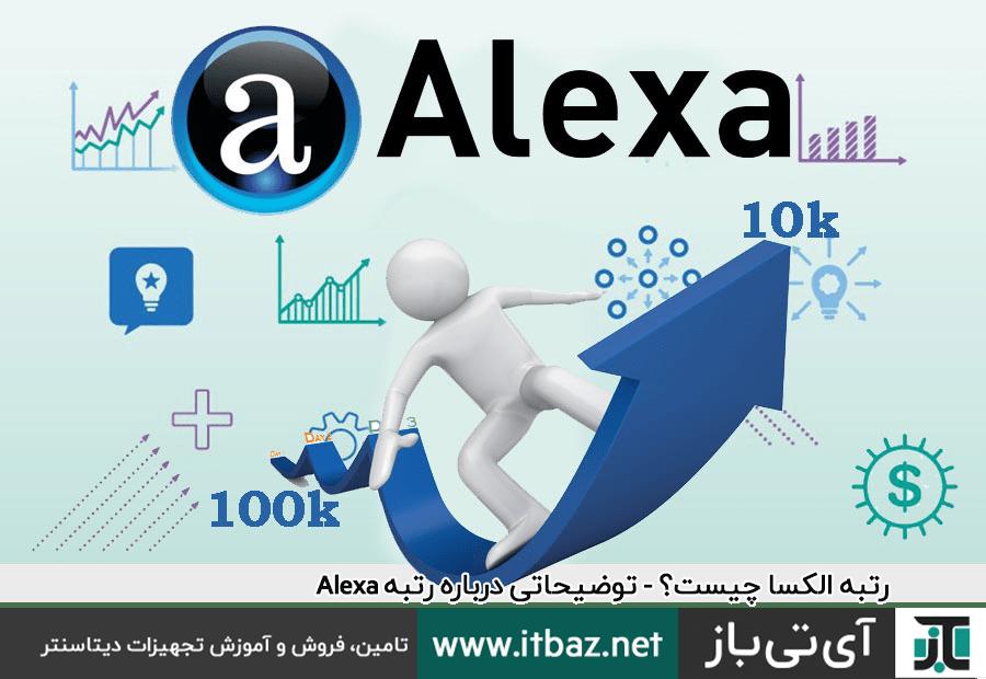 رتبه الکسا ، الکسا ، رتبه Alexa ، رنک Alexa