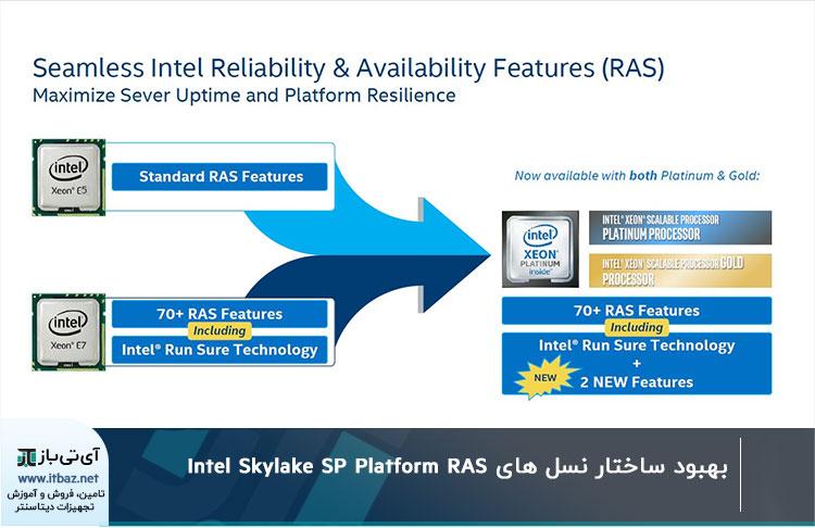 بهبود ویژگیهای نسلی RAS پلتفرم Skylake SP اینتل