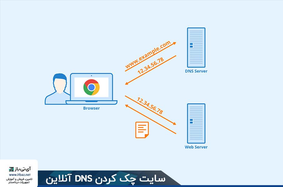 چک کردن DNS