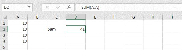 تابع Sum در نرم افزار اکسل