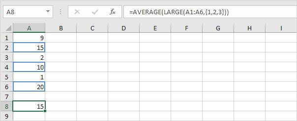 تابع Average در نرم افزار اکسل