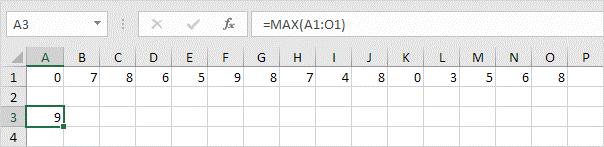 تابع Max در نرم افزار اکسل