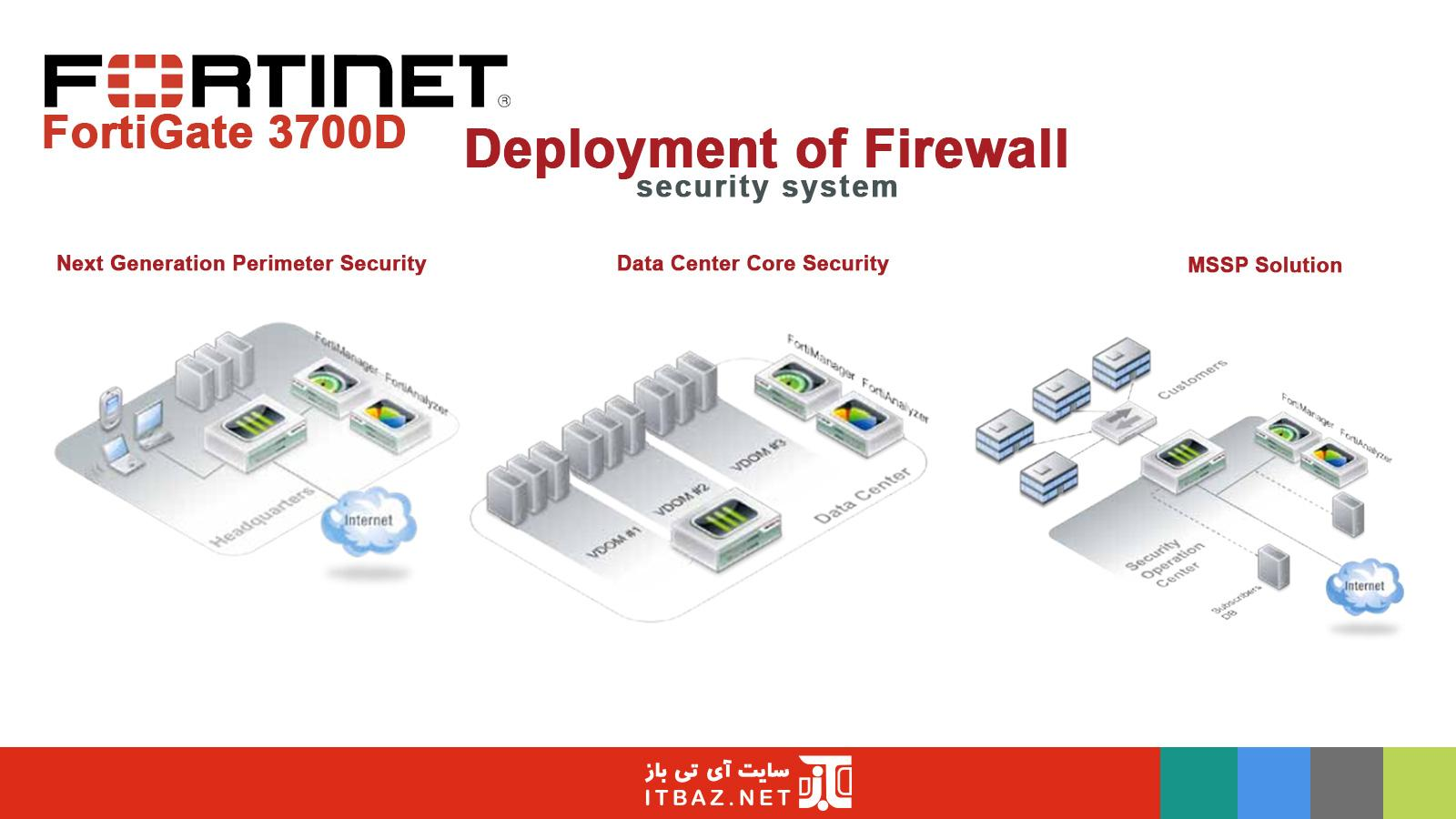 فناوری های فایروال fortigate 3700D
