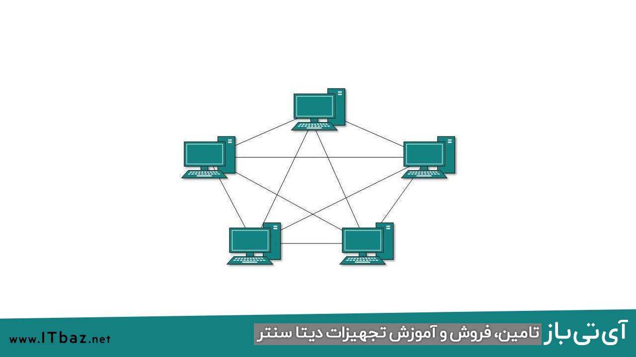 شبکه ، شبکه چیست ، network، تعریف شبکه های کامپیوتری، انواع توپولوژی شبکه