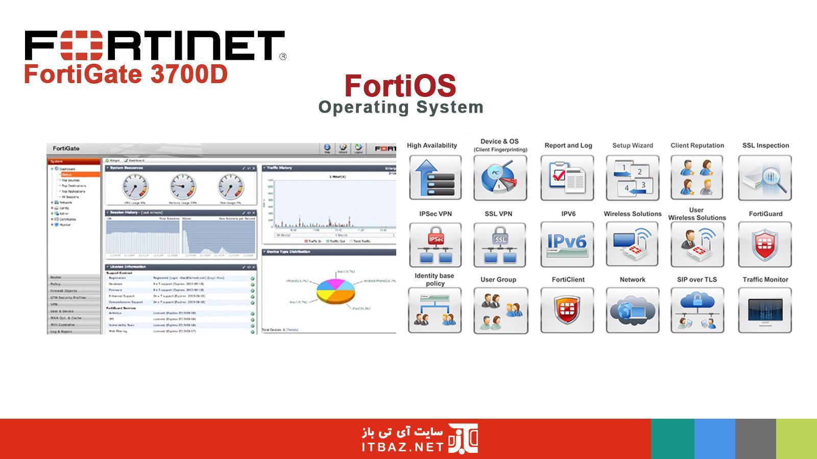 سیستم عامل FortiOS در فایروال fortigate 3700D
