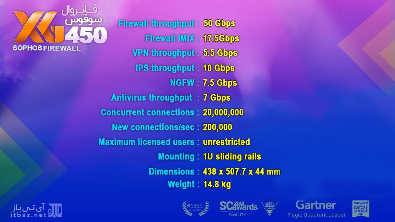 فایروال سوفوس xg 450